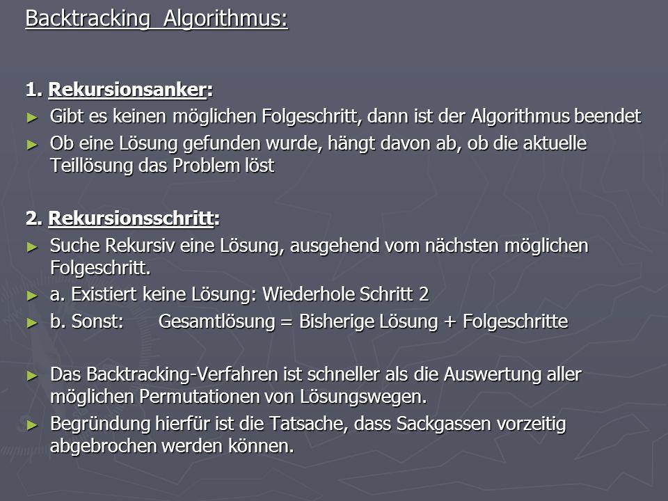 Das 8-Damen Problem : Über das Problem wird berichtet: Über das Problem wird berichtet: Dieses Problem tauchte zum ersten Mal 1848 in einer Schachzeitung auf, die von der Berliner Schachgesellschaft herausgegeben wurde.