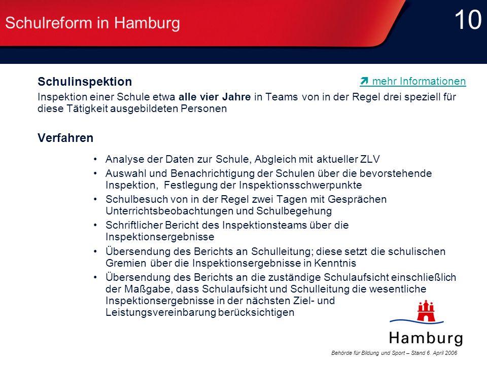 Behörde für Bildung und Sport – Stand 6. April 2006 10 Schulreform in Hamburg Schulinspektion Inspektion einer Schule etwa alle vier Jahre in Teams vo