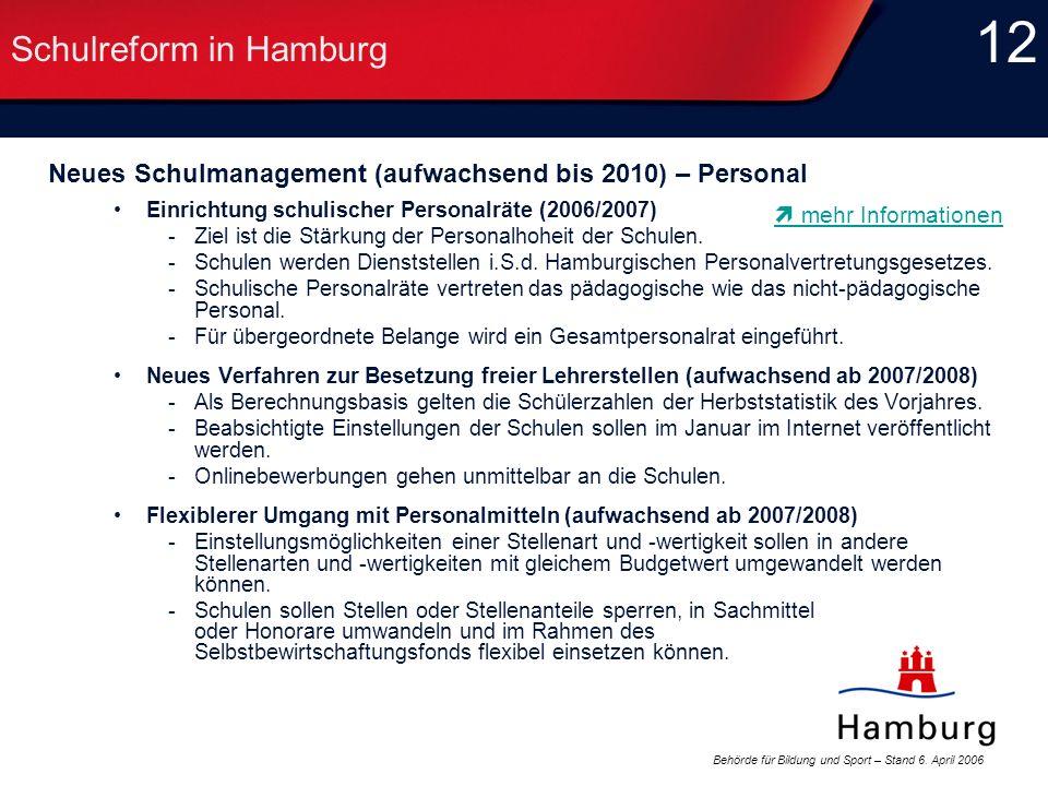 Behörde für Bildung und Sport – Stand 6. April 2006 12 Schulreform in Hamburg Neues Schulmanagement (aufwachsend bis 2010) – Personal Einrichtung schu