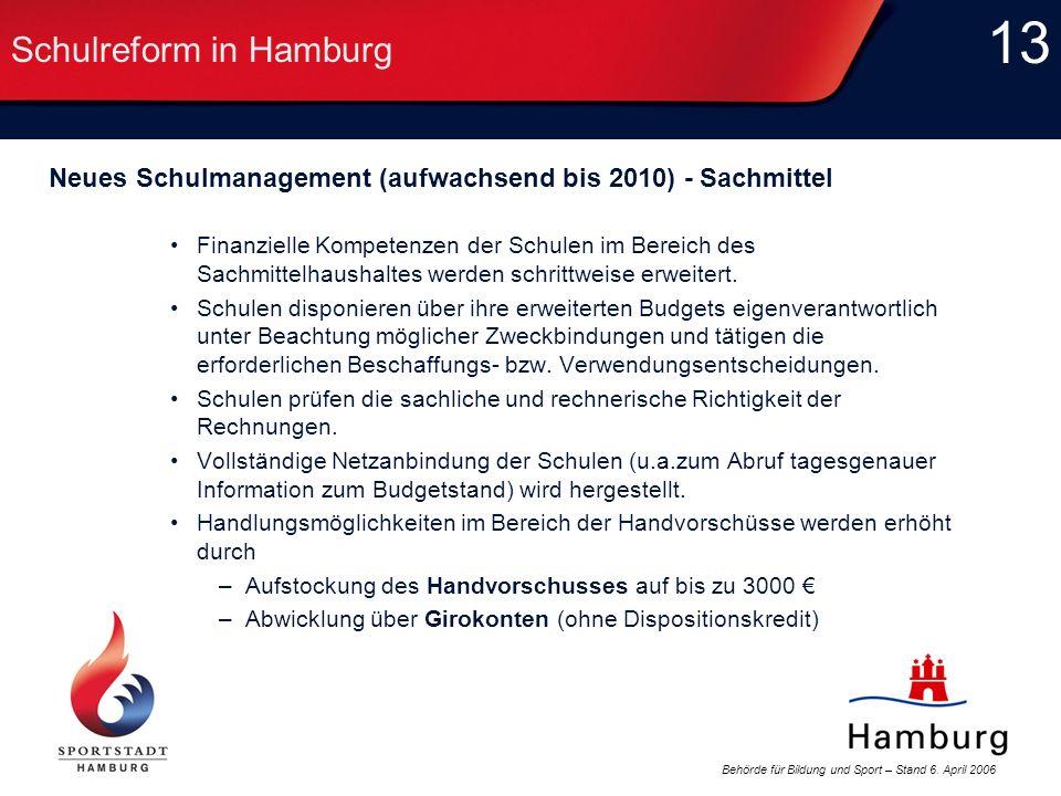 Behörde für Bildung und Sport – Stand 6. April 2006 13 Schulreform in Hamburg Neues Schulmanagement (aufwachsend bis 2010) - Sachmittel Finanzielle Ko