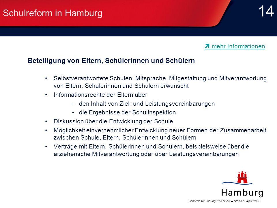 Behörde für Bildung und Sport – Stand 6. April 2006 14 Schulreform in Hamburg Beteiligung von Eltern, Schülerinnen und Schülern Selbstverantwortete Sc