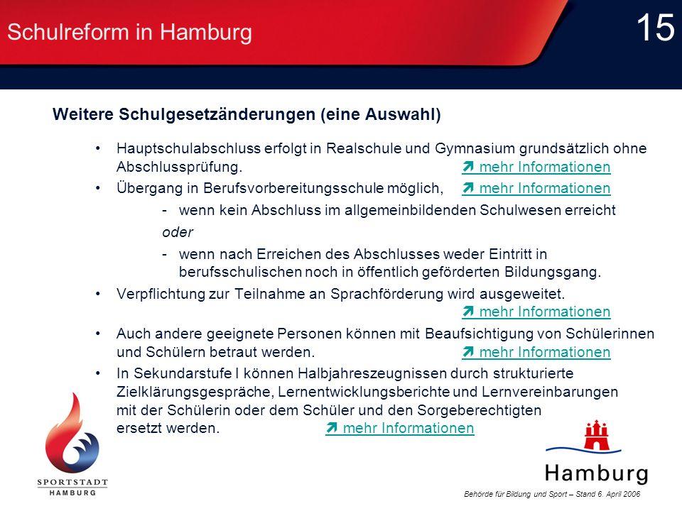 Behörde für Bildung und Sport – Stand 6. April 2006 15 Schulreform in Hamburg Weitere Schulgesetzänderungen (eine Auswahl) Hauptschulabschluss erfolgt