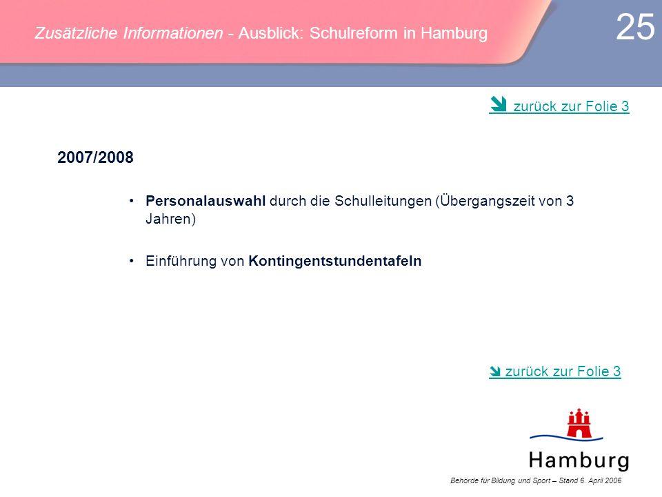 Behörde für Bildung und Sport – Stand 6. April 2006 25 Zusätzliche Informationen - Ausblick: Schulreform in Hamburg 2007/2008 Personalauswahl durch di