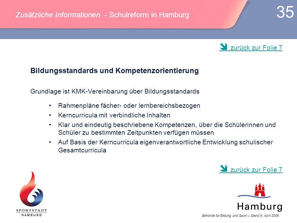 Behörde für Bildung und Sport – Stand 6. April 2006 35 Bildungsstandards und Kompetenzorientierung Grundlage ist KMK-Vereinbarung über Bildungsstandar