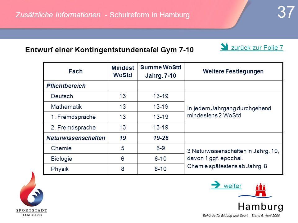 Behörde für Bildung und Sport – Stand 6. April 2006 37 Zusätzliche Informationen - Schulreform in Hamburg Fach Mindest WoStd Summe WoStd Jahrg. 7-10 W