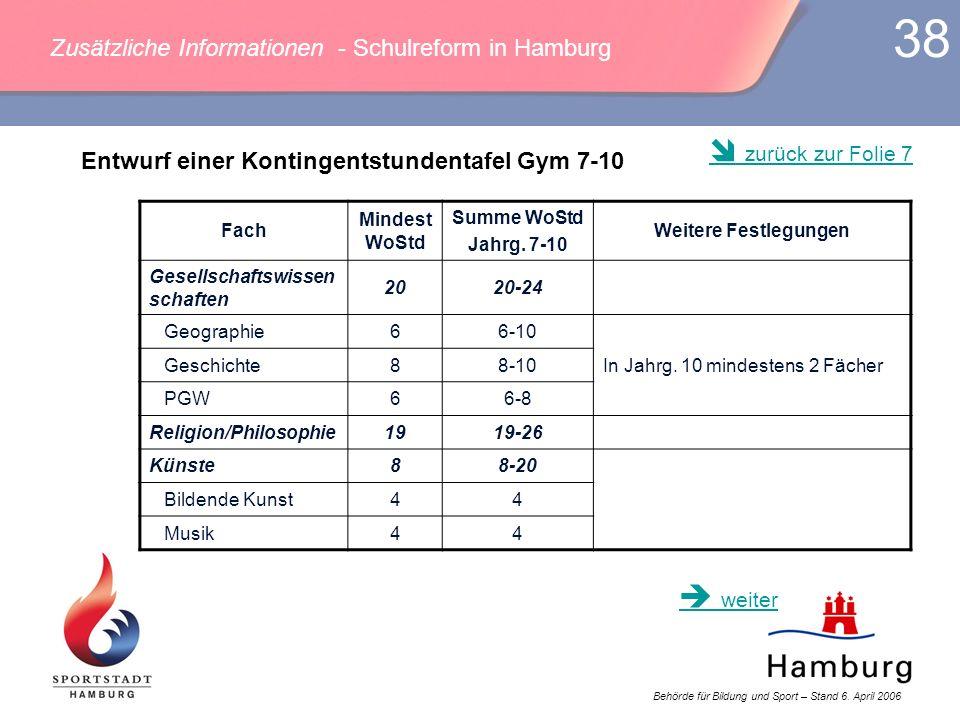 Behörde für Bildung und Sport – Stand 6. April 2006 38 Zusätzliche Informationen - Schulreform in Hamburg Fach Mindest WoStd Summe WoStd Jahrg. 7-10 W