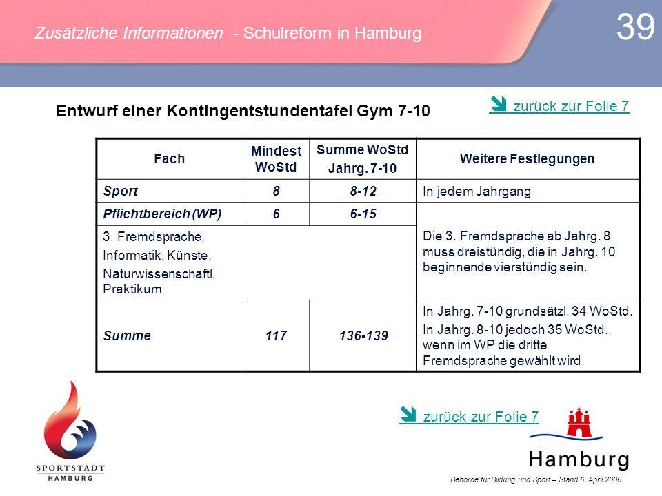 Behörde für Bildung und Sport – Stand 6. April 2006 39 Zusätzliche Informationen - Schulreform in Hamburg Fach Mindest WoStd Summe WoStd Jahrg. 7-10 W