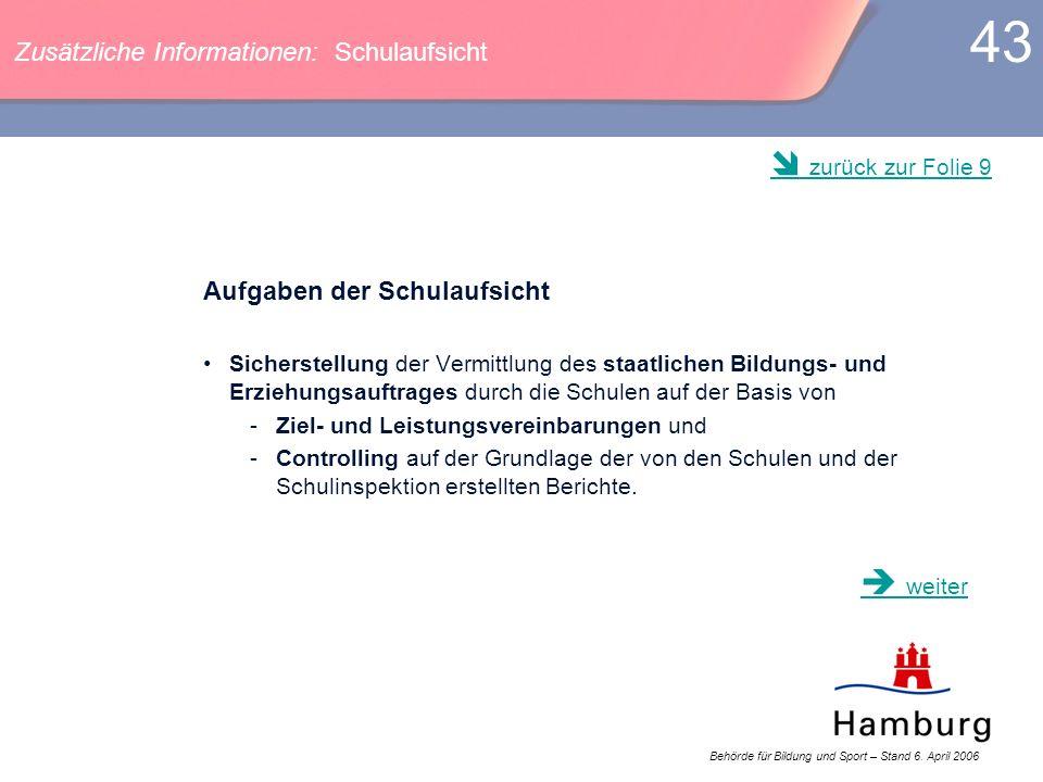 Behörde für Bildung und Sport – Stand 6. April 2006 43 Aufgaben der Schulaufsicht Sicherstellung der Vermittlung des staatlichen Bildungs- und Erziehu