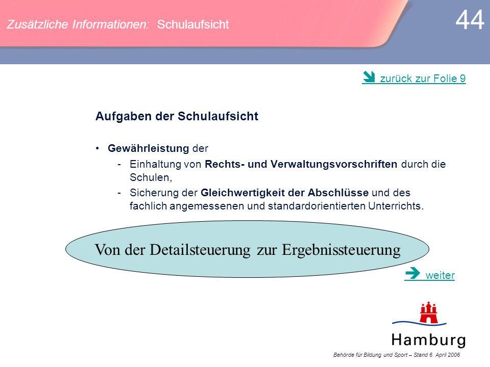 Behörde für Bildung und Sport – Stand 6. April 2006 44 Aufgaben der Schulaufsicht Gewährleistung der -Einhaltung von Rechts- und Verwaltungsvorschrift