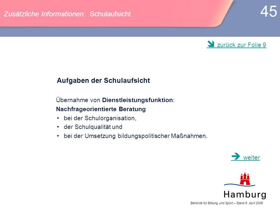 Behörde für Bildung und Sport – Stand 6. April 2006 45 Aufgaben der Schulaufsicht Übernahme von Dienstleistungsfunktion: Nachfrageorientierte Beratung