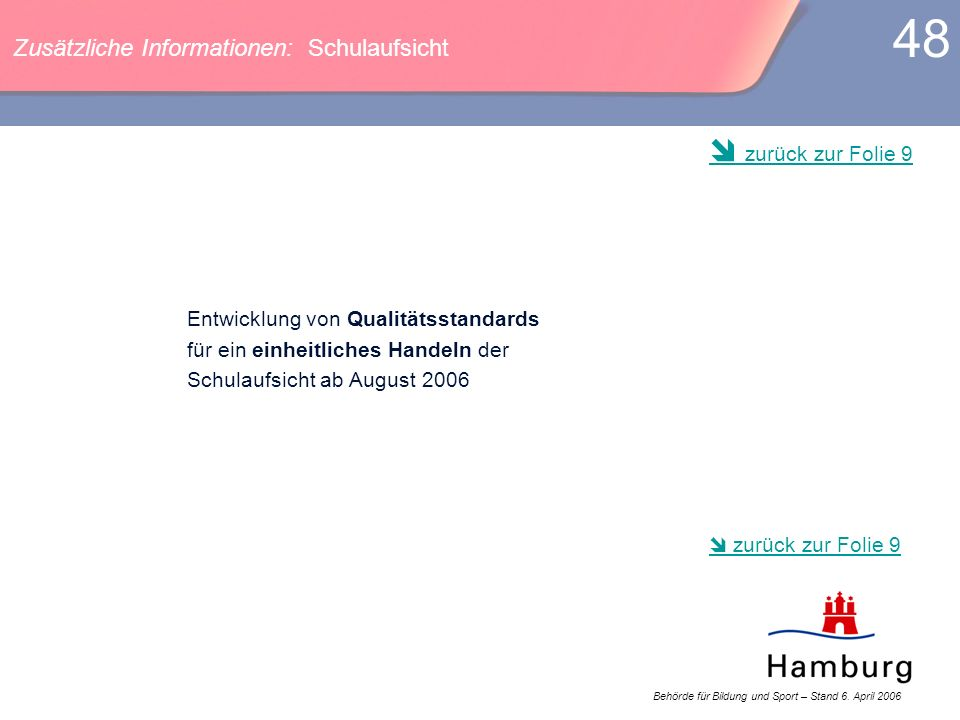 Behörde für Bildung und Sport – Stand 6. April 2006 48 Entwicklung von Qualitätsstandards für ein einheitliches Handeln der Schulaufsicht ab August 20