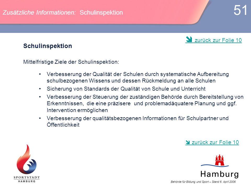 Behörde für Bildung und Sport – Stand 6. April 2006 51 Zusätzliche Informationen: Schulinspektion Schulinspektion Mittelfristige Ziele der Schulinspek