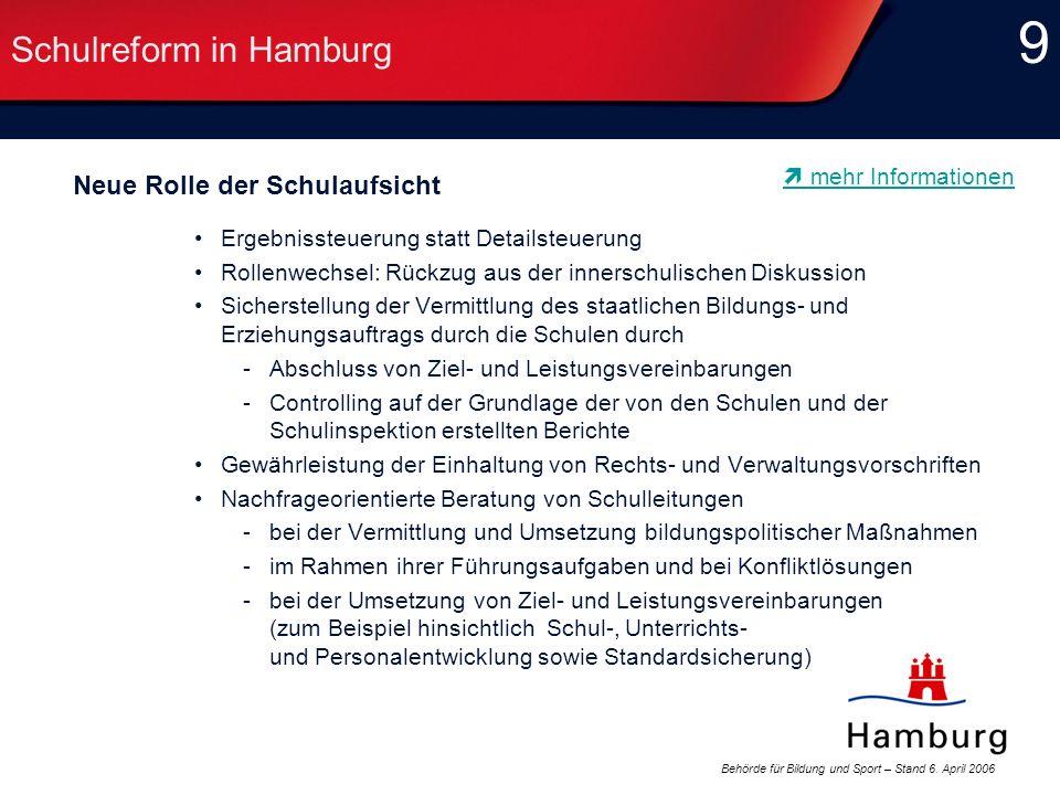 Behörde für Bildung und Sport – Stand 6. April 2006 9 9 Schulreform in Hamburg Neue Rolle der Schulaufsicht Ergebnissteuerung statt Detailsteuerung Ro