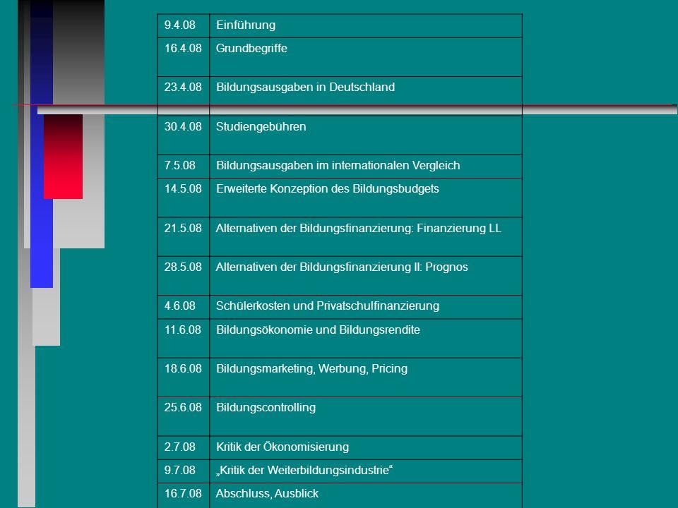 9.4.08Einführung 16.4.08Grundbegriffe 23.4.08Bildungsausgaben in Deutschland 30.4.08Studiengebühren 7.5.08Bildungsausgaben im internationalen Vergleic