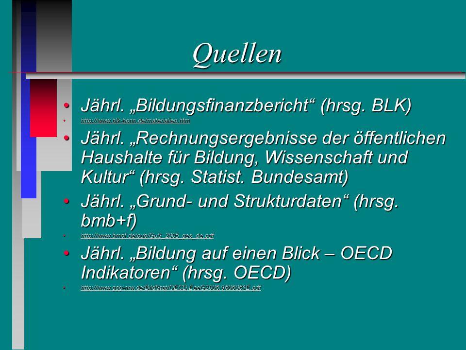 Quellen Jährl. Bildungsfinanzbericht (hrsg. BLK)Jährl. Bildungsfinanzbericht (hrsg. BLK) http://www.blk-bonn.de/materialien.htmhttp://www.blk-bonn.de/