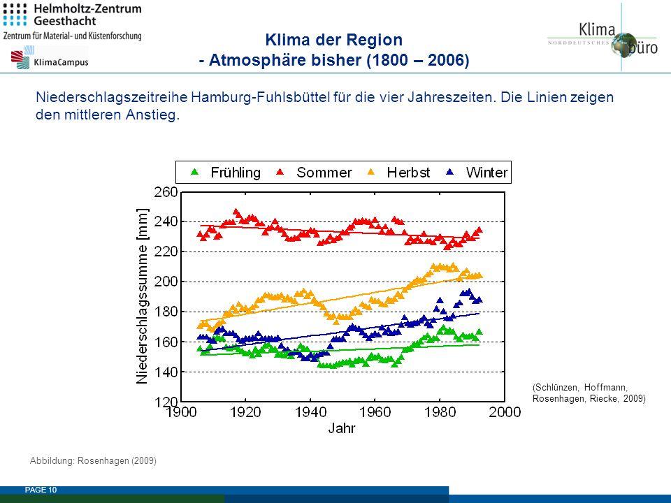 PAGE 10 Klima der Region - Atmosphäre bisher (1800 – 2006) Niederschlagszeitreihe Hamburg-Fuhlsbüttel für die vier Jahreszeiten. Die Linien zeigen den