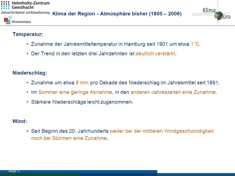 PAGE 11 Klima der Region - Atmosphäre bisher (1800 – 2006) Temperatur: Zunahme der Jahresmitteltemperatur in Hamburg seit 1901 um etwa 1°C. Der Trend