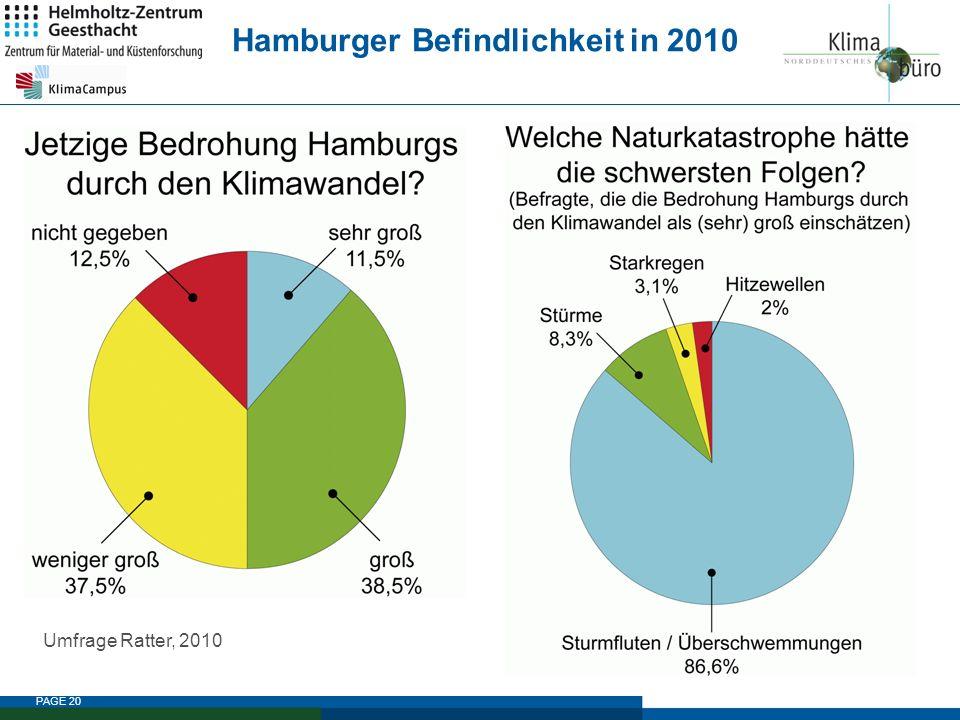 Hamburger Befindlichkeit in 2010 PAGE 20 Umfrage Ratter, 2010