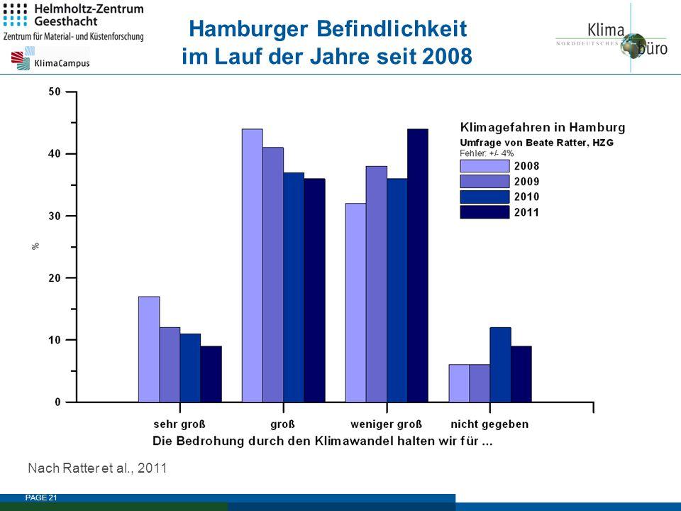 Hamburger Befindlichkeit im Lauf der Jahre seit 2008 PAGE 21 Nach Ratter et al., 2011