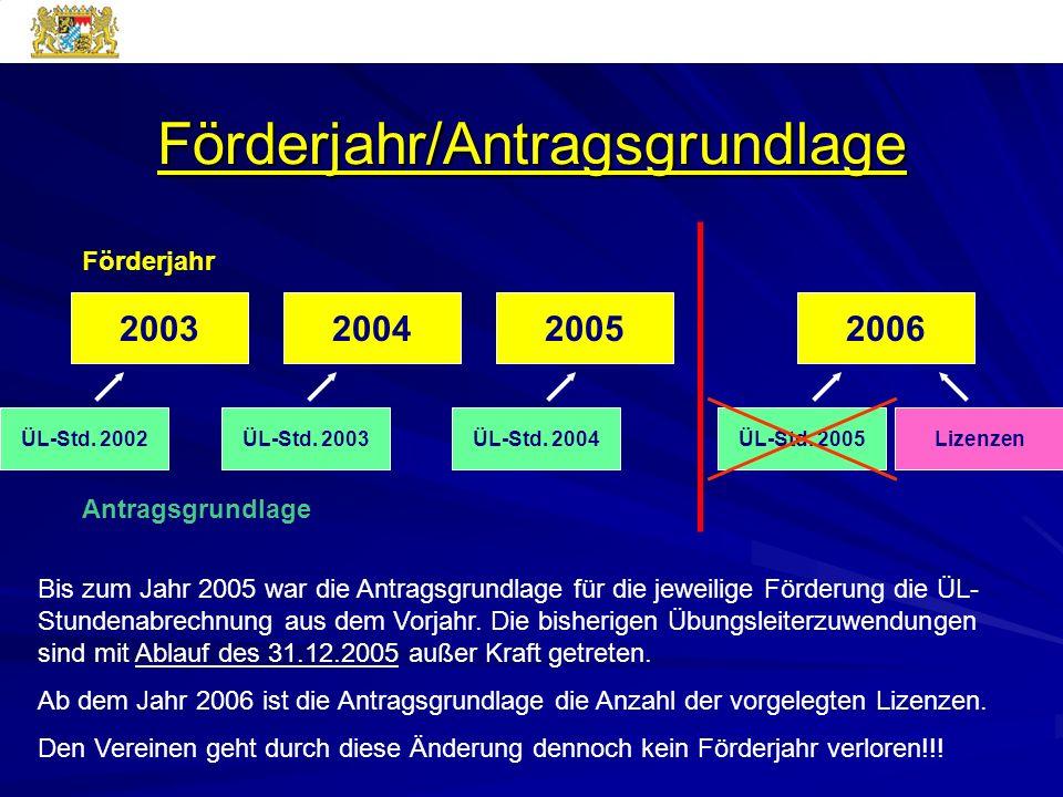 Förderjahr/Antragsgrundlage 2003200420052006 ÜL-Std. 2002LizenzenÜL-Std. 2003ÜL-Std. 2004 Förderjahr ÜL-Std. 2005 Antragsgrundlage Bis zum Jahr 2005 w