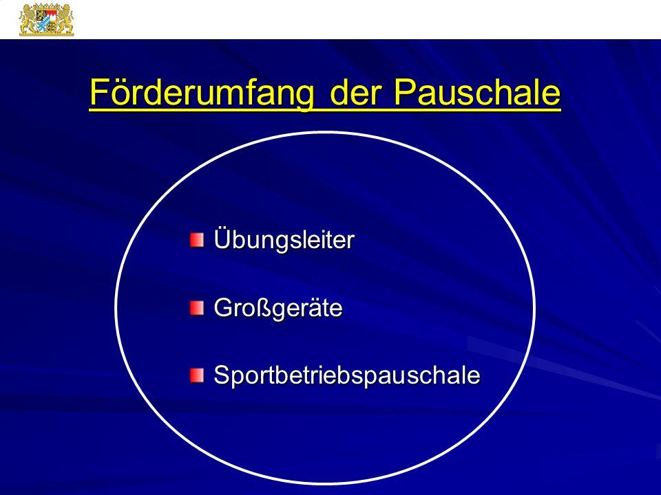 Fördervoraussetzungen Mitglied beim Bayerischen Landessportverband, dem Bayerischen Sportschützenbund oder dem Oberpfälzer Sportschützenbund Aktive Jugendarbeit (Anteil der Jugendlichen bis einschl.