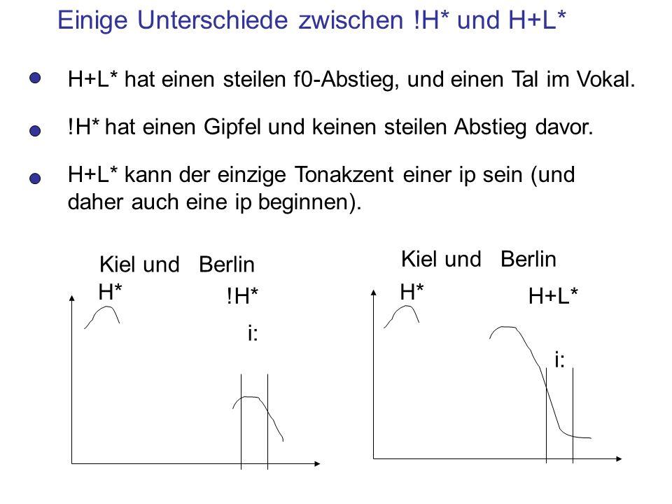 Downstep !H* !H* muss innerhalb einer ip einem nicht-Downstepped- Tonakzent (fast immer H* oder L+H*) folgen.