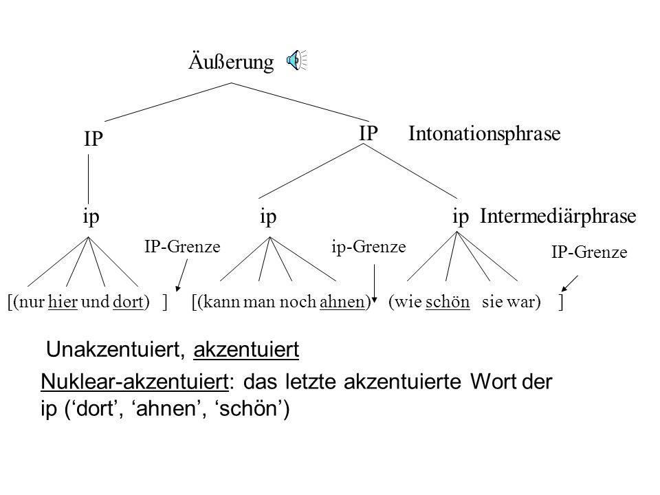 Jonathan Harrington H*, L+H*, !H*, H+L*, L*+H Zuerst: A-M Modell (zur Erinnerung…)