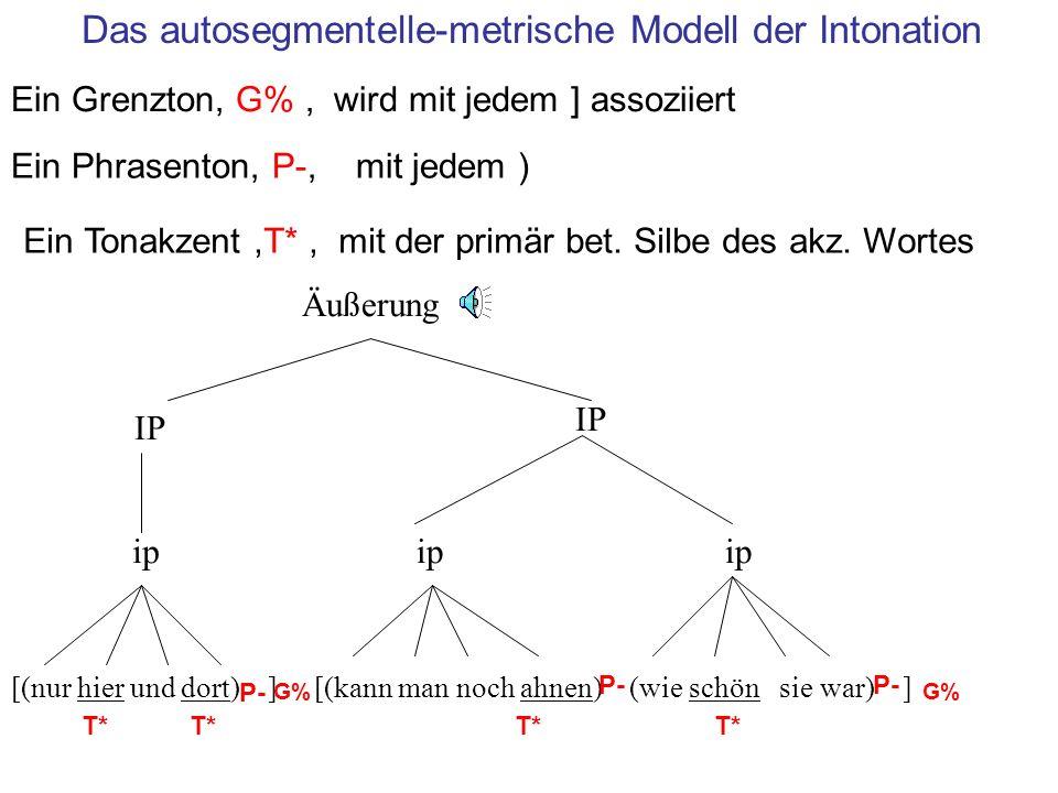 [(nur hier und dort) ] [(kann man noch ahnen) (wie schön sie war) ] ip IP Äußerung Das autosegmentelle-metrische Modell der Intonation G% Ein Grenzton, G%, wird mit jedem ] assoziiert P- Ein Phrasenton, P-, mit jedem ) T* Ein Tonakzent,T*, mit der primär bet.