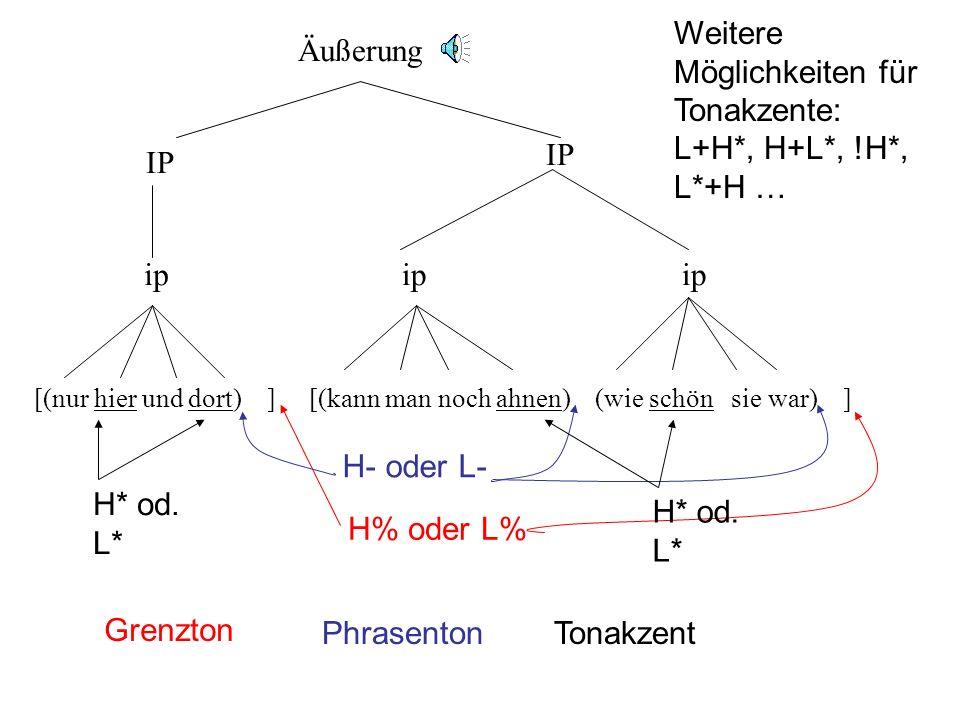 [(nur hier und dort) ] [(kann man noch ahnen) (wie schön sie war) ] ip IP Äußerung Weitere Möglichkeiten für Tonakzente: L+H*, H+L*, !H*, L*+H … H% oder L% Grenzton H- oder L- Phrasenton H* od.