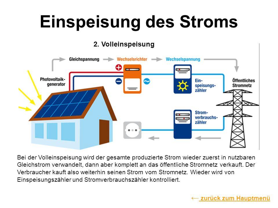 Einspeisung des Stroms Bei der Volleinspeisung wird der gesamte produzierte Strom wieder zuerst in nutzbaren Gleichstrom verwandelt, dann aber komplet