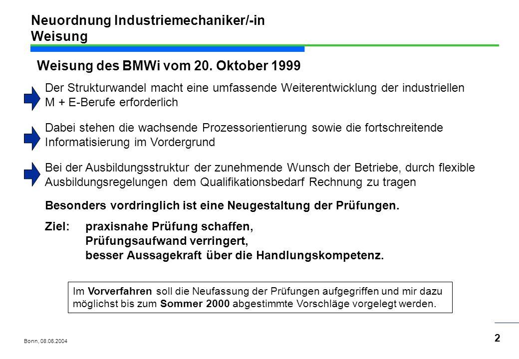 Bonn, 08.06.2004 33 Neuordnung Industriemechaniker/-in Lehrplanumsetzung Fragen zur Annäherung Welche Schnittstellen zu anderen Lernfeldern gibt es.