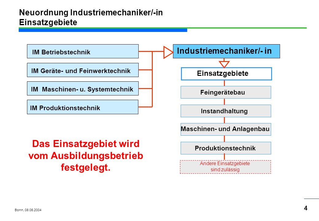 Bonn, 08.06.2004 5 Neuordnung Industriemechaniker/-in Zeitrahmen - Methode Einsatzgebiete - Fachqualifikationen + - Kernqualifikationen Fachqualifikationen Kernqualifikationen 1.