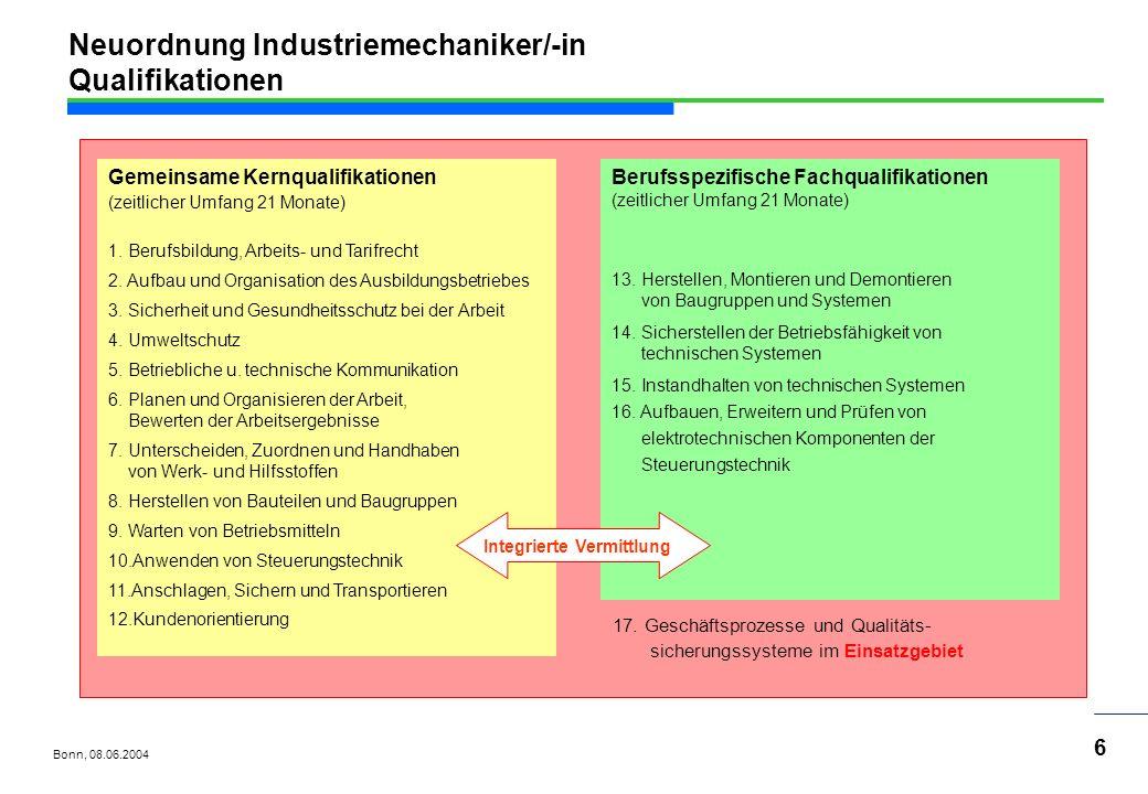 Bonn, 08.06.2004 37 Neuordnung Industriemechaniker/-in Lehrplanumsetzung Zielformulierungen Lernfeld 5 Die Schülerinnen und Schüler wählen unter technologischen Aspekten geeignete Fertigungsverfahren aus.