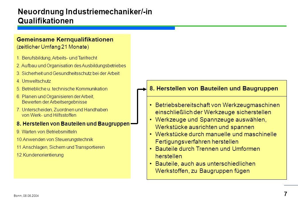 Bonn, 08.06.2004 18 Neuordnung Industriemechaniker/-in Bewertungsinstrumente Prozessrelevante Kompetenzen begleitendes Fachgespräch Beobachtungen der Durchführung Dokumentation mit aufgabenspezifischen Unterlagen Praktische Aufgabe vorbereiten, durchführen und nachbereiten in höchstens 18 Stunden - davon Durchführung 7 Std.