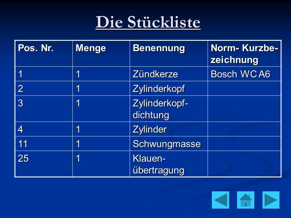 Die Stückliste Pos. Nr. MengeBenennung Norm- Kurzbe- zeichnung 11Zündkerze Bosch WC A6 21Zylinderkopf 31 Zylinderkopf- dichtung 41Zylinder 111Schwungm