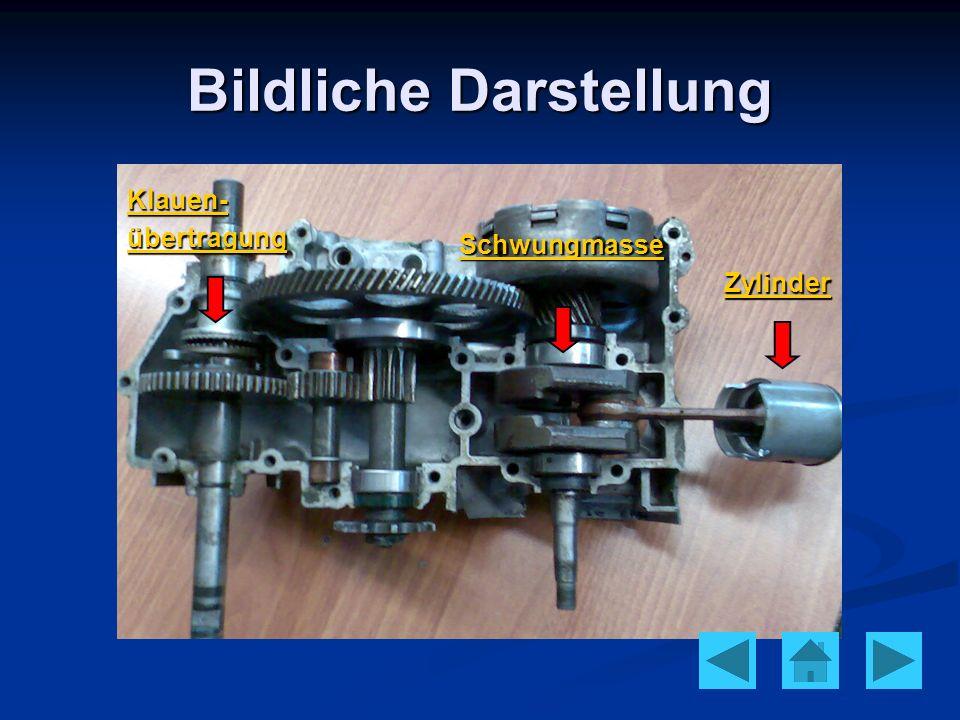 Bildliche Darstellung Zylinder Klauen- übertragung Schwungmasse