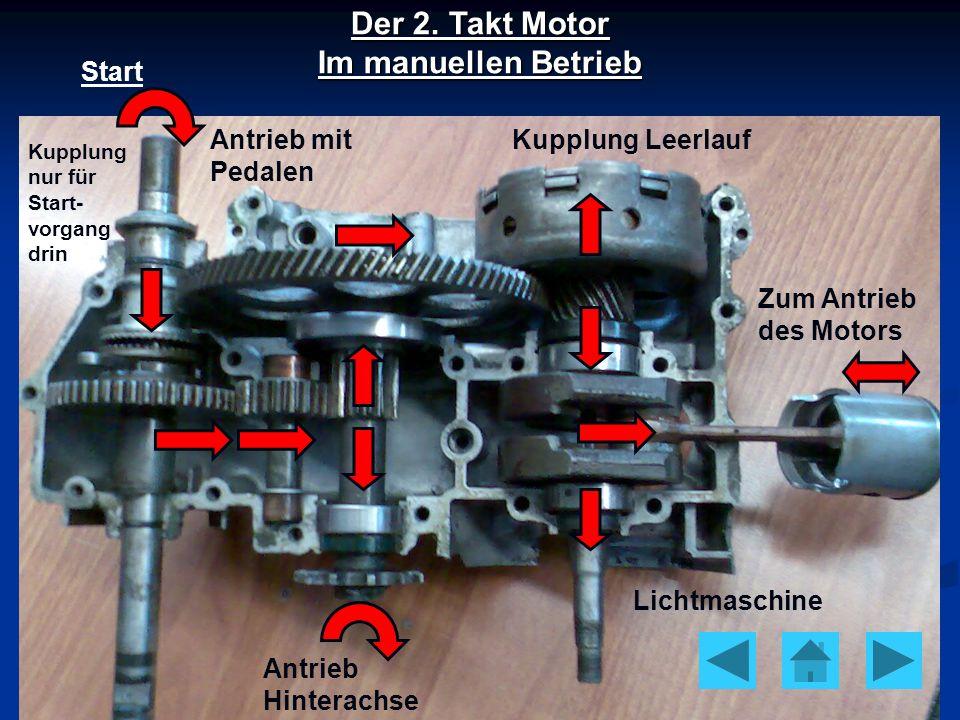 Der 2. Takt Motor Im manuellen Betrieb Antrieb mit Pedalen Kupplung nur für Start- vorgang drin Antrieb Hinterachse Kupplung Leerlauf Zum Antrieb des