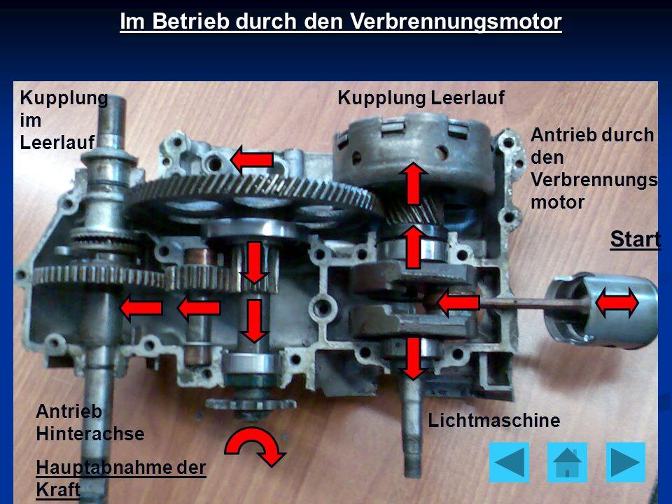 Im Betrieb durch den Verbrennungsmotor Antrieb Hinterachse Hauptabnahme der Kraft Kupplung Leerlauf Antrieb durch den Verbrennungs motor Lichtmaschine