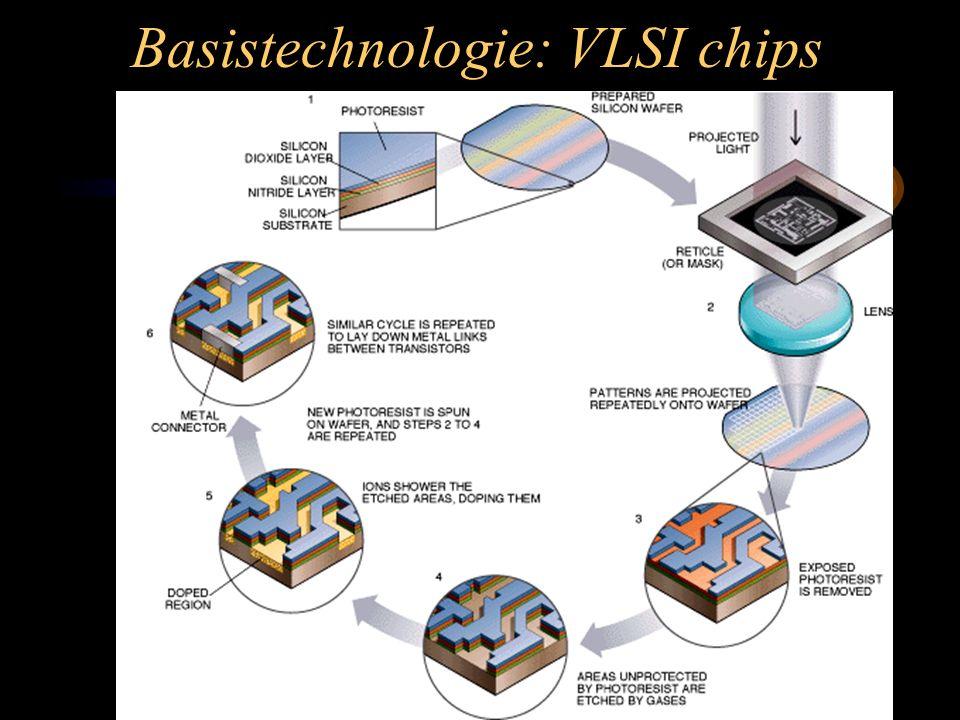 Basistechnologie: VLSI chips