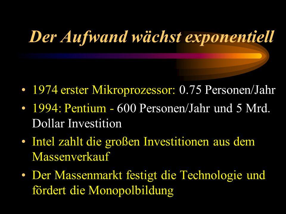 Der Aufwand wächst exponentiell 1974 erster Mikroprozessor: 0.75 Personen/Jahr 1994: Pentium - 600 Personen/Jahr und 5 Mrd. Dollar Investition Intel z