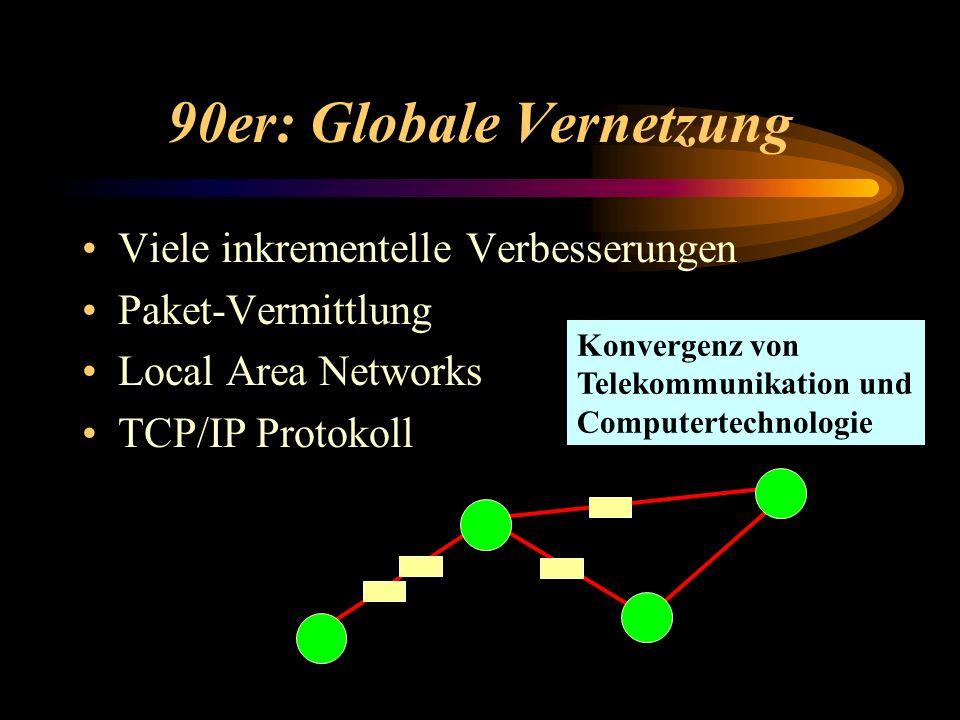 90er: Globale Vernetzung Viele inkrementelle Verbesserungen Paket-Vermittlung Local Area Networks TCP/IP Protokoll Konvergenz von Telekommunikation un