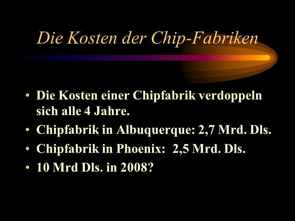 Die Kosten der Chip-Fabriken Die Kosten einer Chipfabrik verdoppeln sich alle 4 Jahre. Chipfabrik in Albuquerque: 2,7 Mrd. Dls. Chipfabrik in Phoenix: