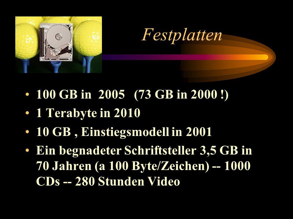 Festplatten 100 GB in 2005 (73 GB in 2000 !) 1 Terabyte in 2010 10 GB, Einstiegsmodell in 2001 Ein begnadeter Schriftsteller 3,5 GB in 70 Jahren (a 10