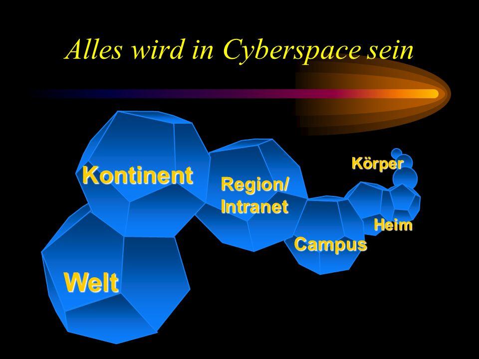 Alles wird in Cyberspace sein Region/Intranet Campus Heim Körper Welt Kontinent