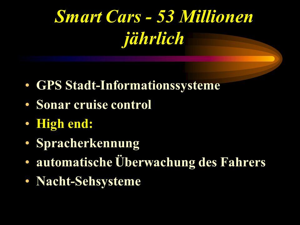 Smart Cars - 53 Millionen jährlich GPS Stadt-Informationssysteme Sonar cruise control High end: Spracherkennung automatische Überwachung des Fahrers N