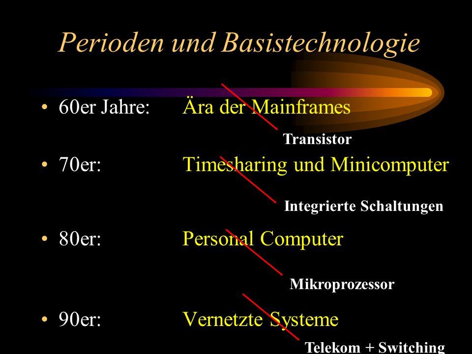 60er Jahre: Ära der Mainframes 70er: Timesharing und Minicomputer 80er: Personal Computer 90er: Vernetzte Systeme Perioden und Basistechnologie Transi