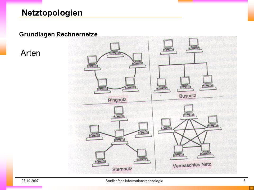 07.10.2007Studienfach Informationstechnologie5 Grundlagen Rechnernetze Netztopologien Arten