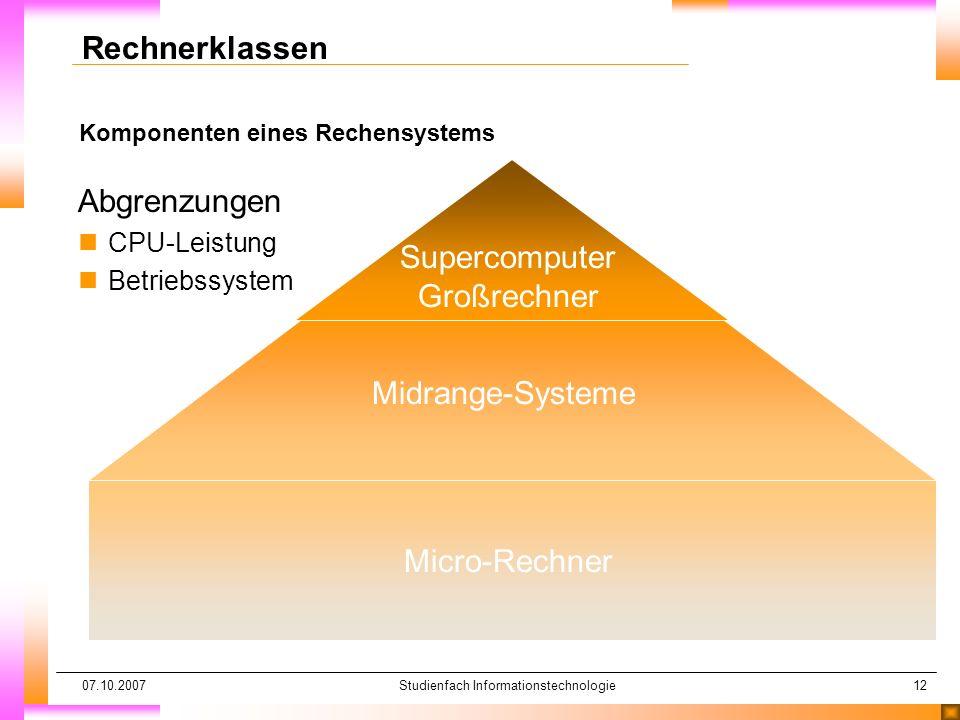 07.10.2007Studienfach Informationstechnologie12 Komponenten eines Rechensystems Rechnerklassen Abgrenzungen nCPU-Leistung nBetriebssystem Supercompute