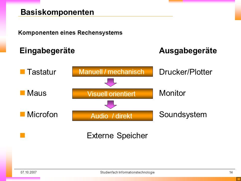 07.10.2007Studienfach Informationstechnologie14 Komponenten eines Rechensystems Basiskomponenten EingabegeräteAusgabegeräte nTastaturDrucker/Plotter n