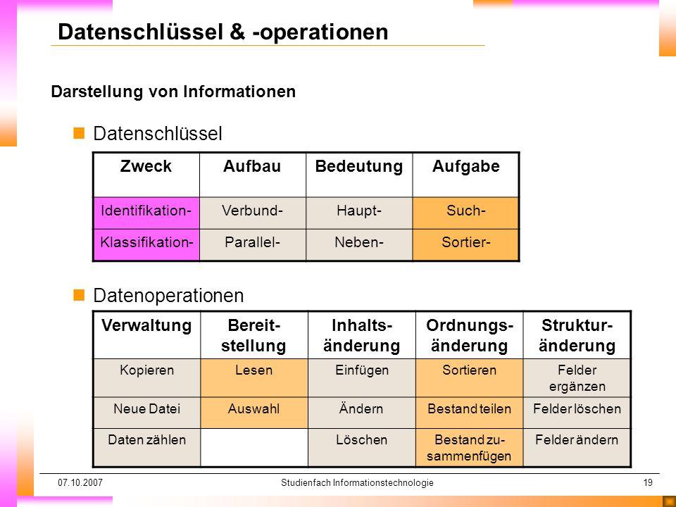 07.10.2007Studienfach Informationstechnologie19 Darstellung von Informationen Datenschlüssel & -operationen nDatenschlüssel nDatenoperationen ZweckAuf